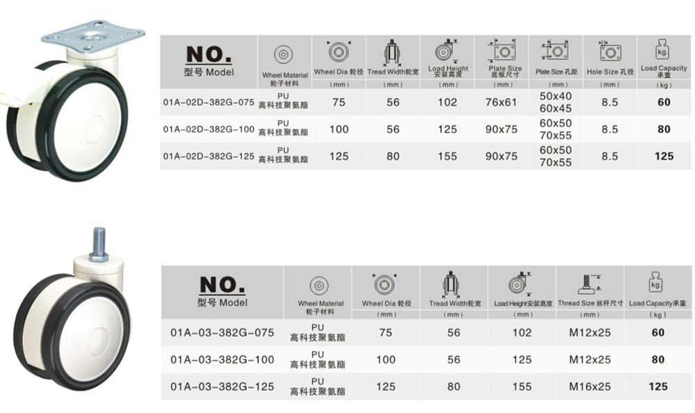 双片医疗脚轮数据